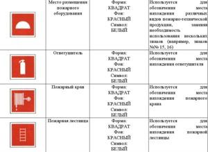 знакомства в твери на портале webtver ru