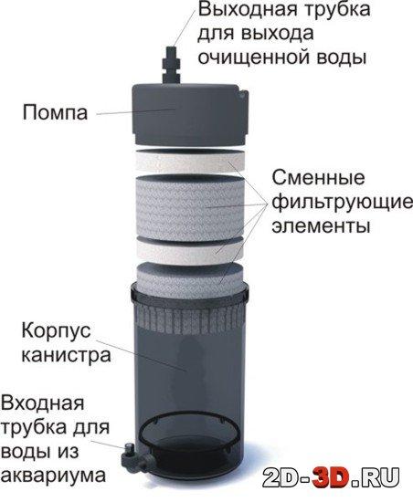 Внешний фильтра для аквариума своими руками