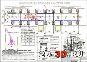 Технологические схемы монтажа конструкций и оборудования, требования техники безопасности при проведении монтажных...