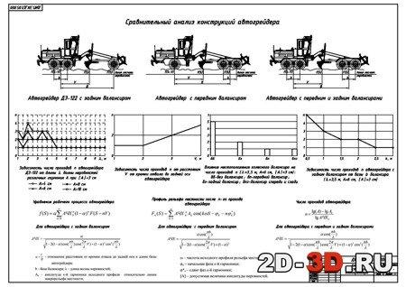 Автогрейдер ДЗ-122.