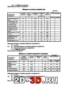 СНиП 2.02.01-83 Основания зданий и сооружений, СНиП от 05 ...