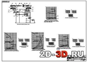 Кинематическая схема станка протяжного станка работы станка maхо Схема работы токарно конструктивная схема...