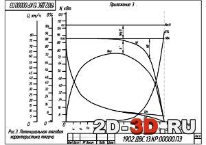 Расчёт двигателя и построение тяговой