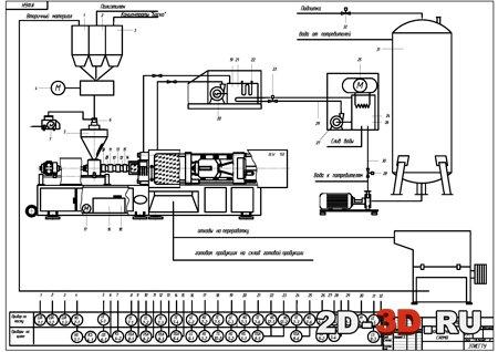 Технология производства крышки