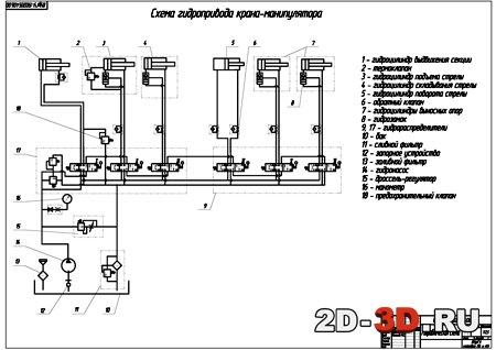 схема гидроманипулятор гидравлическая