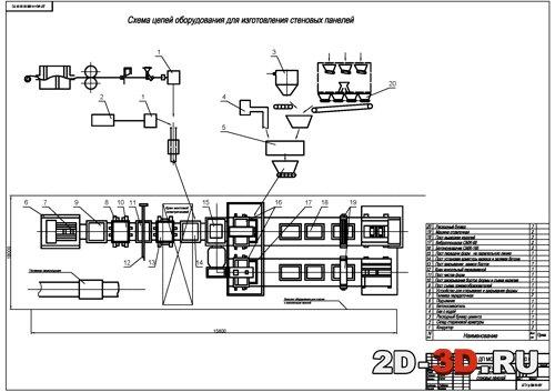 Схема цепей оборудования для