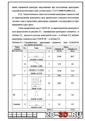 элементов сваи С110.35-10