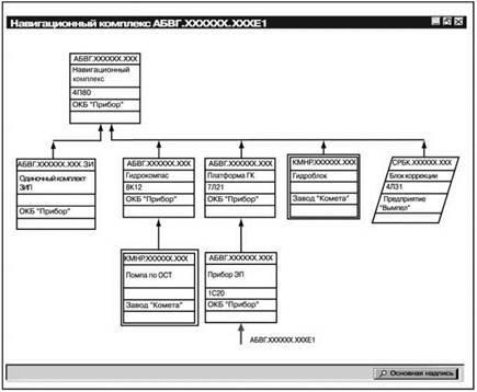 Пример оформления схемы
