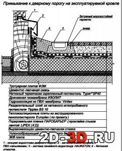 Типовые конструктивные решения в строительстве инженерных сооружений, зданий.