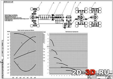 Схема верхнего склада 85