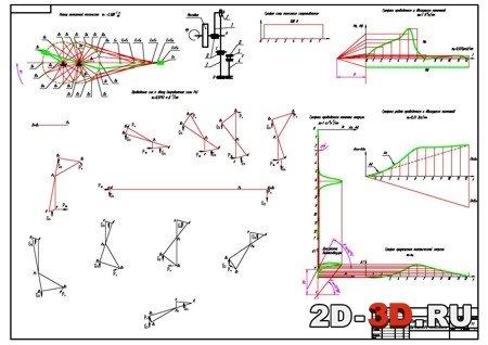 механизмов и машин 1049 методичка теория решебник