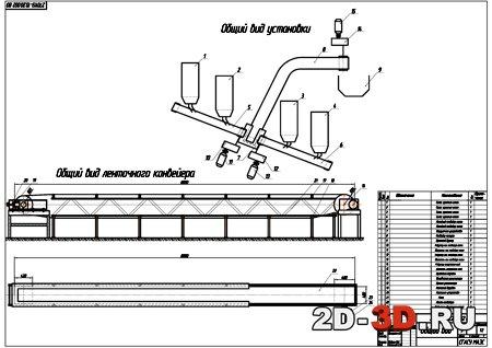 Ленточный конвейер автоматизация фольксваген транспортер т2 и т3
