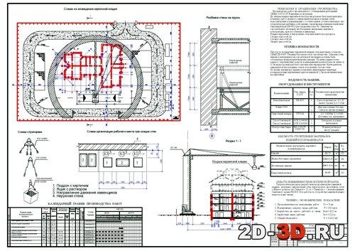 форма является виды технологической карты в строительстве Архангельская областная
