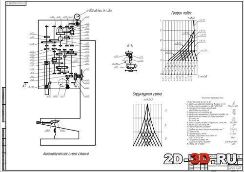 Резьбовой автомат чертежи и расчеты в дипломном проекте Модернизация вертикально сверлильного станка 2Н135Н