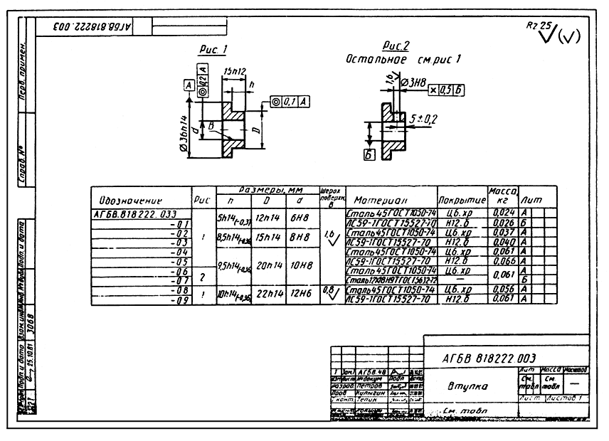 Гост 2. 113-75 ескд. Групповые и базовые конструкторские документы.