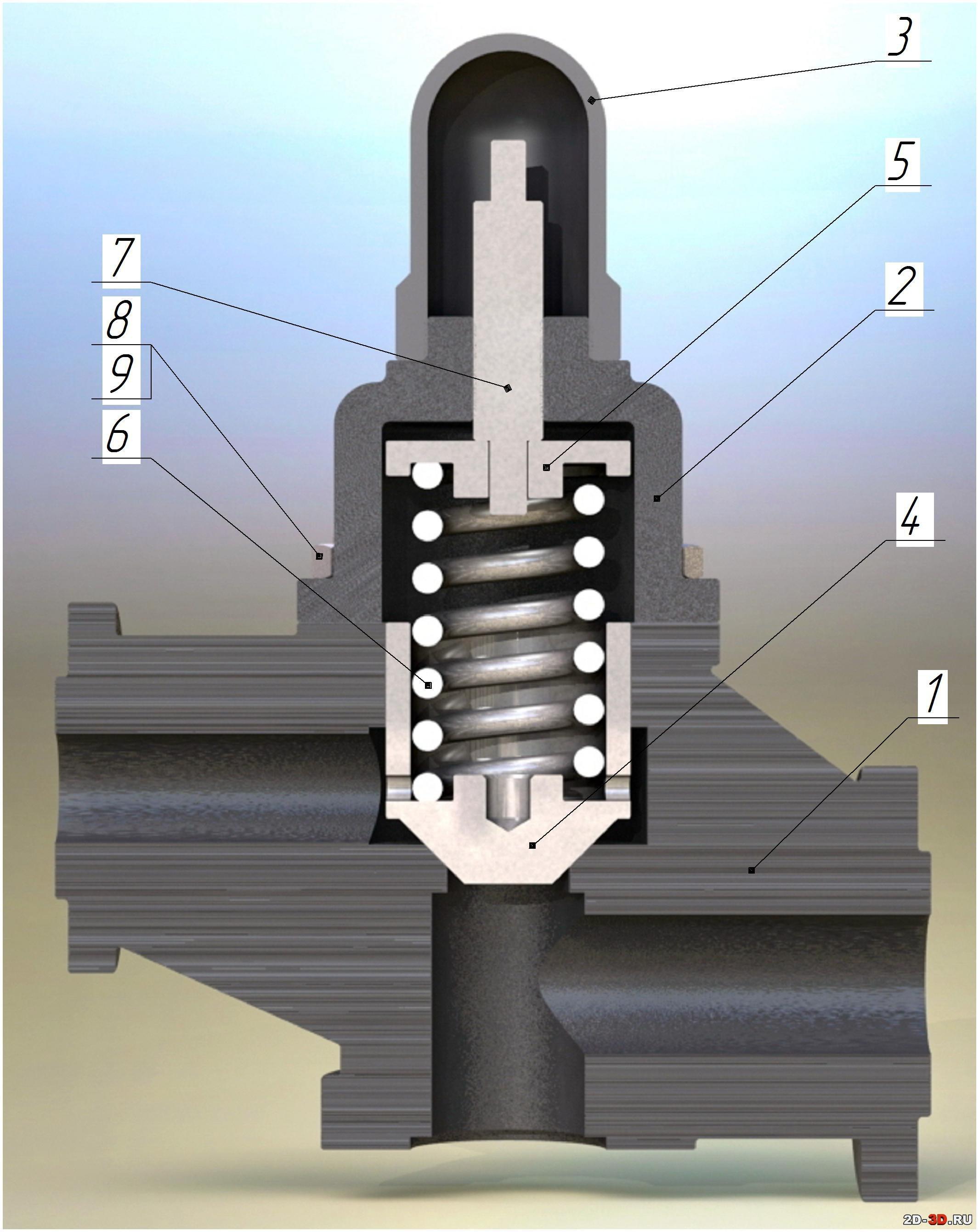 схема перепускных клапанов
