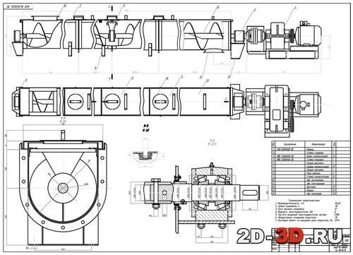 размеры винтового конвейера