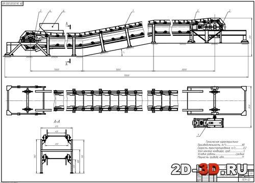 устройство и работа пластинчатого конвейера