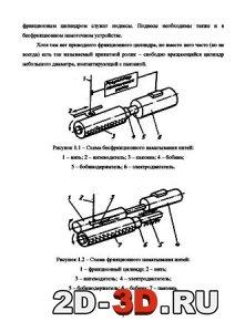 Схема фрикционного наматывания нитей