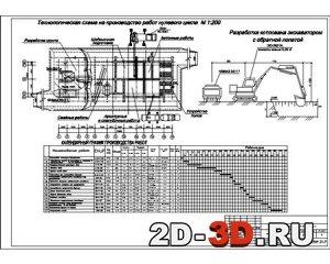 Технология возведения подземной части девятиэтажного кирпичного здания
