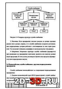 Товарная структура