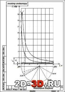 Тепловой расчет двигателя ЯМЗ 650-10