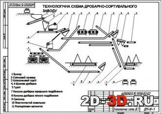 Технологическая схема завода