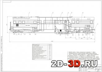 Выпровочно-подбивочно-отделочная машина непрерывного действия ВПО-3000