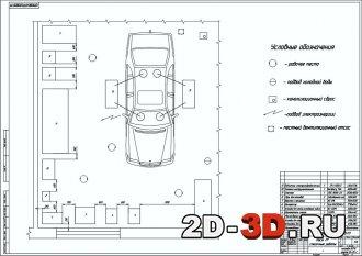 Планировка поста смазочных работ ВАЗ 2107