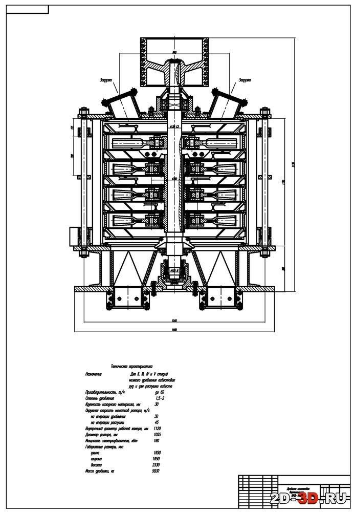 Молотковые дробилки смд в Сальск дробильно сортировочный комплекс в Глазов