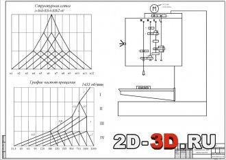 кинематическая схема станка со структурной сеткой