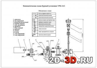 Кинематическая схема буровой установки
