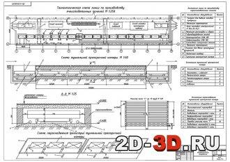 Технологическая линия по производству ячеистобетонных панелей с применением ТВО