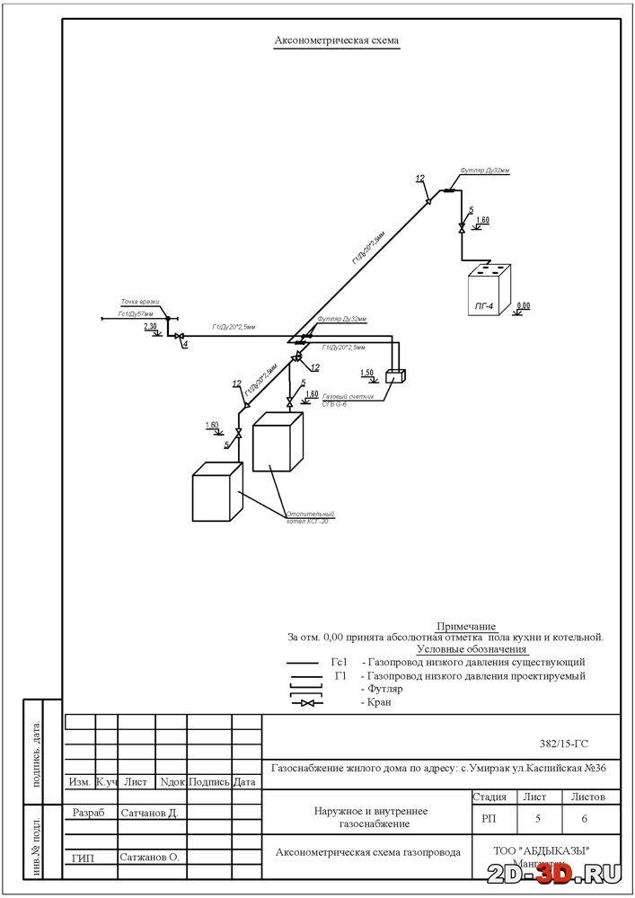 аксонометрическая схема газоснабжения жилого дома