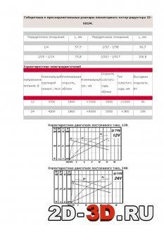 Технические характеристики планетарного мотор-редуктора IG-90GM