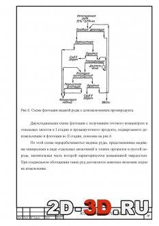 Схема флотации медной руды