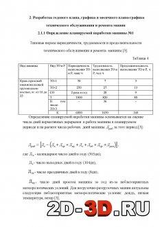 Определение планируемой наработки машины №1