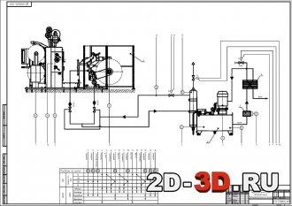 Функциональная схема автоматизации бобинорезательной машины
