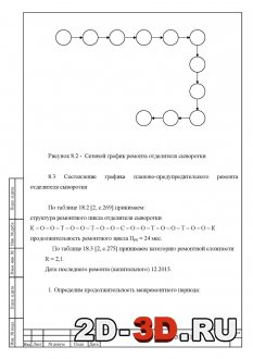 Составление сетевого графика ремонта отделителя сыворотки