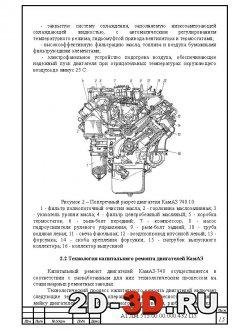 Поперечный разрез двигателя КАМАЗ