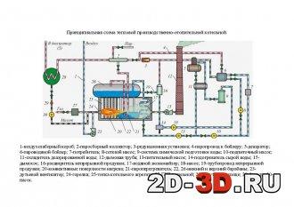 Принципиальная схема тепловой производственно-отопительной котельной