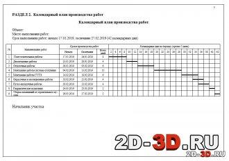 Календарный план производства работ